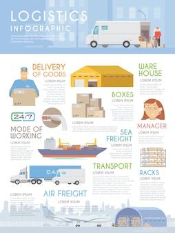 Infografica piatta. la logistica.