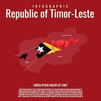 Infografica repubblica di timor est