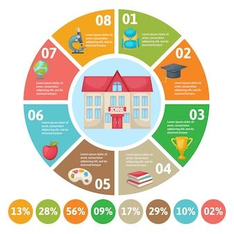 Infografica rotonda scolastica