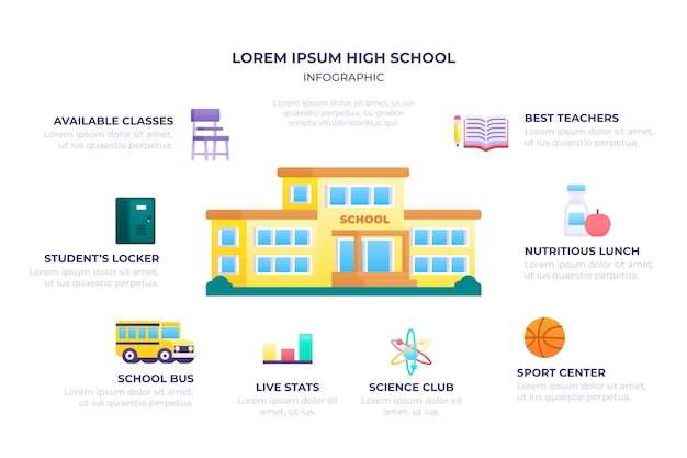 Infografica scolastica in design piatto