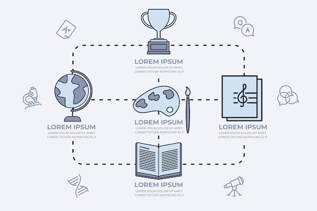 Infografica scuola di design piatto
