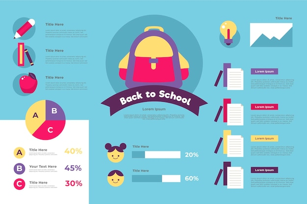 Infografica scuola vintage