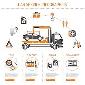 Infografica servizio auto