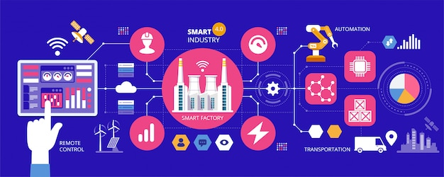 Infografica smart industry 4.0. concetto di automazione e interfaccia utente. utente che si collega con un tablet e scambia dati con un sistema cyber-fisico.
