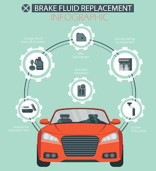 Infografica sostituzione fluido vettore freno piatto.