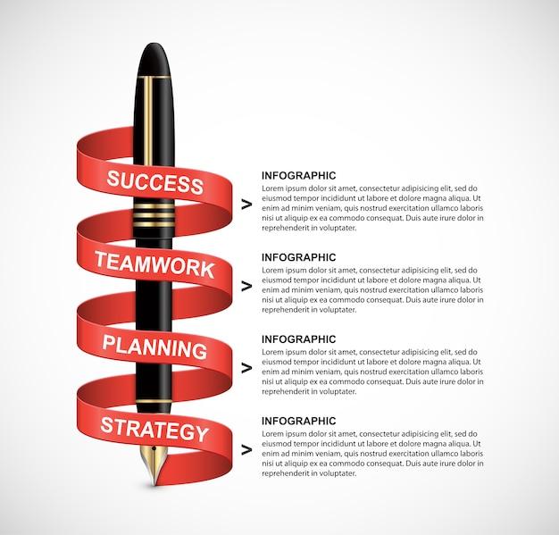 Infografica sotto forma di una penna a inchiostro avvolta in un nastro rosso.