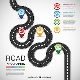 Infografica strada