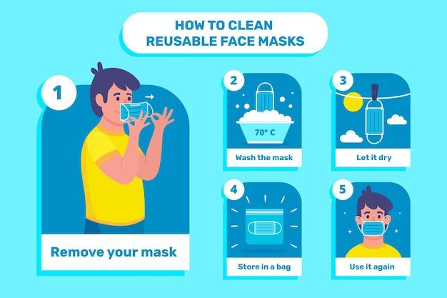 Infografica su come pulire le maschere facciali riutilizzabili