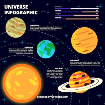 Infografica su diversi pianeti dell'universo