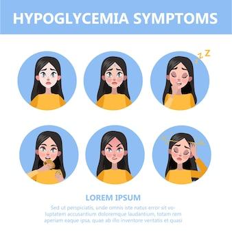 Infografica sui sintomi dell'ipoglicemia. basso livello di glucosio nel sangue