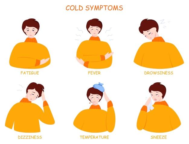 Infografica sui sintomi di raffreddore o influenza. febbre e tosse, mal di gola. idea di cure mediche e assistenza sanitaria. illustrazione