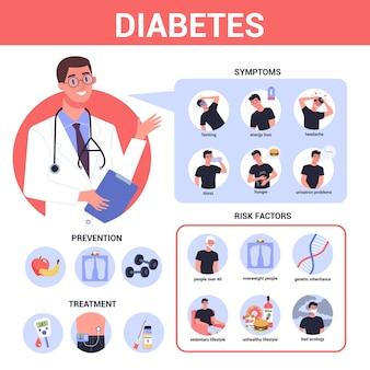 Infografica sul diabete. sintomi, fattori di rischio, prevenzione e trattamento. problema con il livello di zucchero nel sangue. idea di assistenza sanitaria e trattamento. persona diabetica. illustrazione