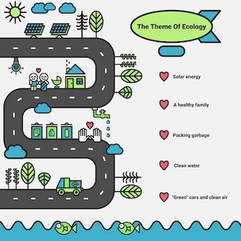 Infografica sul tema dell'ecologia e della conservazione della natura