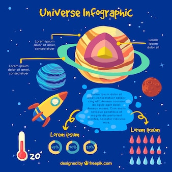 Infografica sull'universo per i bambini