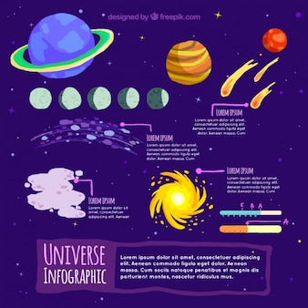 Infografica sull'universo spiegato ai bambini