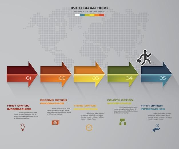 Infografica timeline con 5 passaggi per la presentazione.