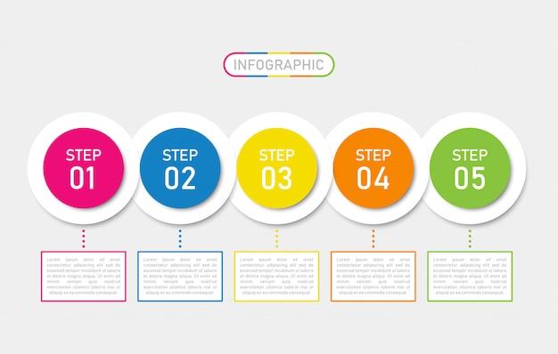 Infografica timeline con cinque passaggi