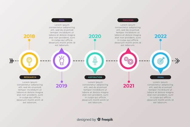Infografica timeline piatta di affari
