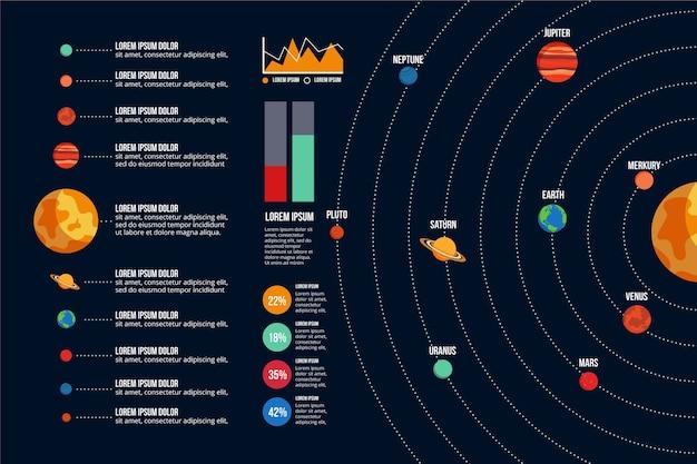Infografica universo design piatto