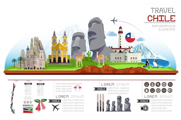Infografica viaggi e punto di riferimento del cile