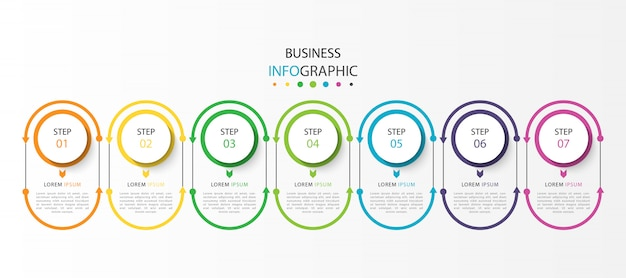 Infograhic aziendale con 7 passaggi o opzioni