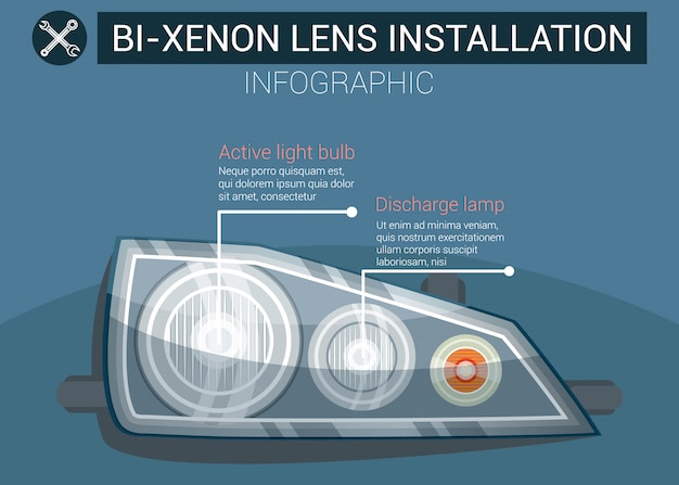 Infographic bi-xenon lens installation
