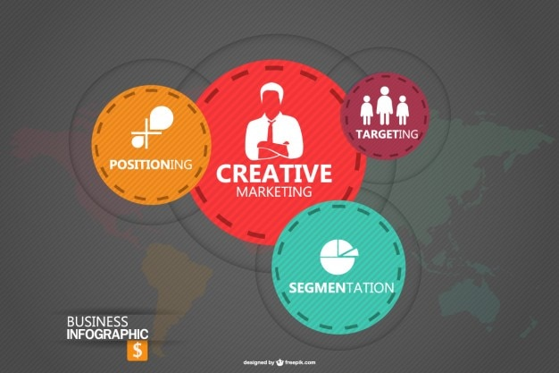 Infographic design per il modello di business