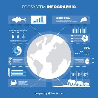 Infographic ecosistema moderno con design piatto