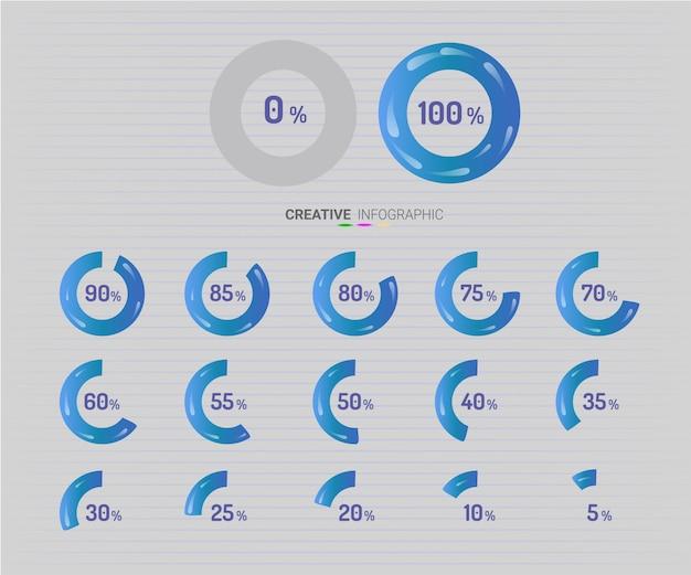 Infographic elements cerchio del grafico con indicazione delle percentuali