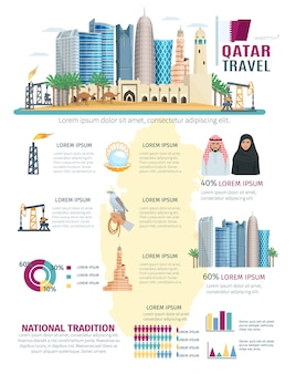 Infographics del qatar con il paesaggio urbano di concetto