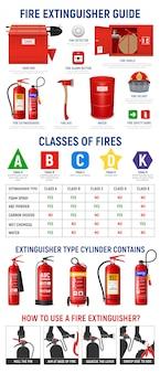Infographics dell'estintore con le immagini realistiche dei cilindri dell'estintore e degli apparecchi antincendio con l'illustrazione delle icone del pittogramma
