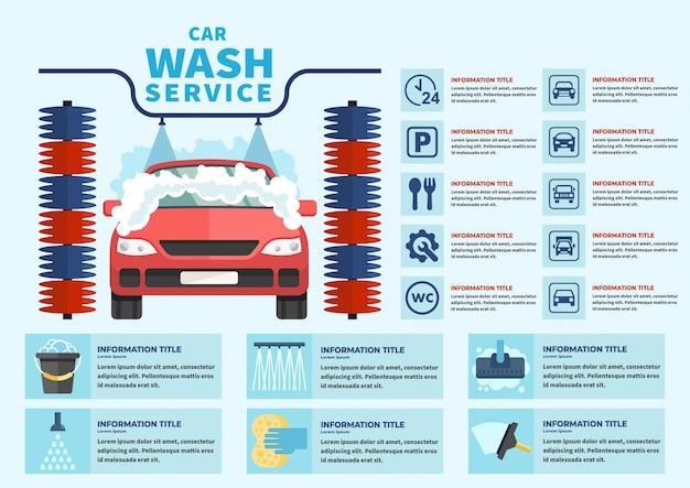 Infographics dell'illustrazione di vettore dell'autolavaggio di tipi