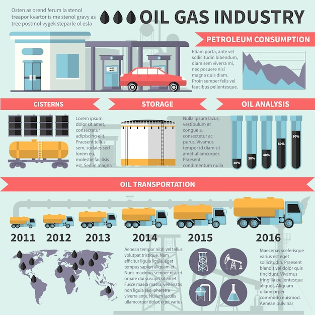 Infographics dell'industria petrolifera del gas