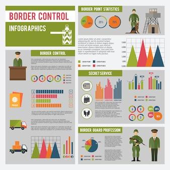 Infographics della guardia di frontiera
