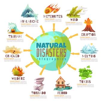 Infographics di calamità naturali