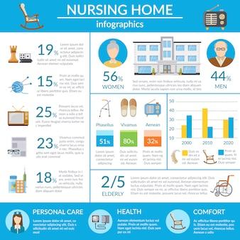 Infographics di casa di cura
