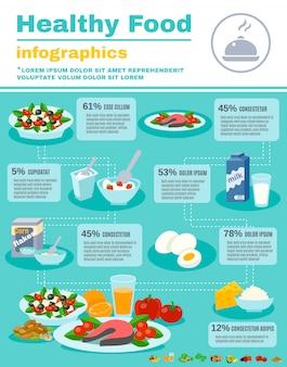 Infographics di cibo sano