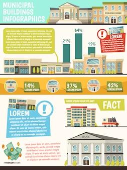 Infographics di costruzioni municipali ortogonali con fatti di edifici e la loro valutazione percentuale