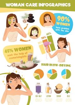 Infographics di cura della pelle della donna