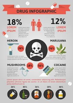 Infographics di droghe piatte