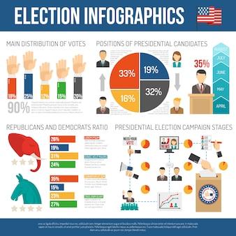 Infographics di elezioni presidenziali