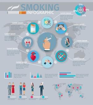 Infographics di fumo impostato con simboli e grafici di danno di tabacco