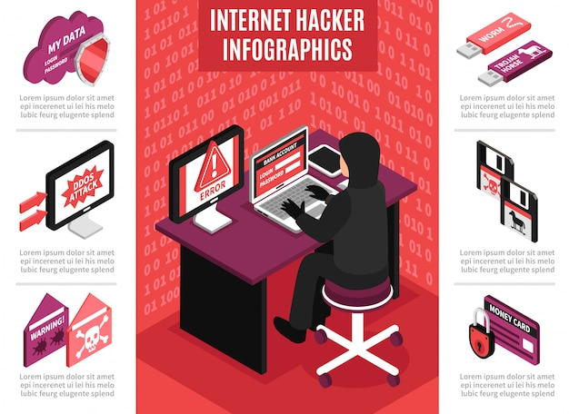 Infographics di hacker di internet