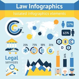 Infographics di legge e giustizia