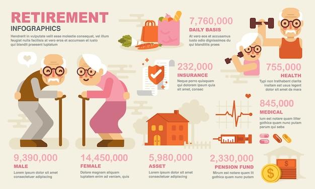 Infographics di pensione.