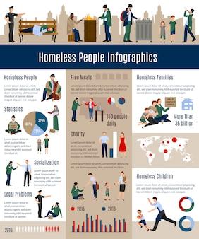 Infographics di persone senza casa crescita proporzionale di senzatetto nella società