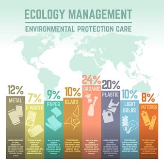 Infographics di protezione dell'ambiente di gestione di ecologia ed ecologia. grafico spazzatura nel mondo, mana
