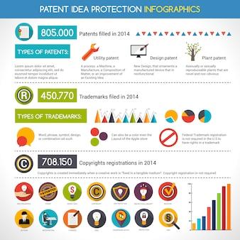 Infographics di protezione di idea di brevetto
