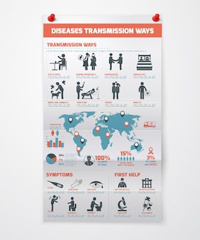 Infographics di trasmissione di malattie
