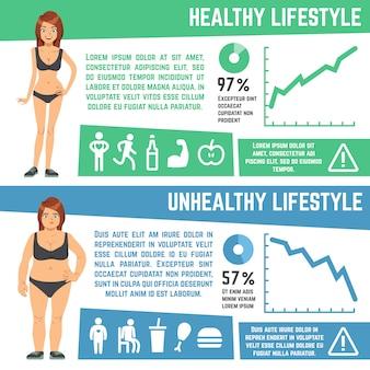 Infographics di vettore medico di perdita e di dieta di peso